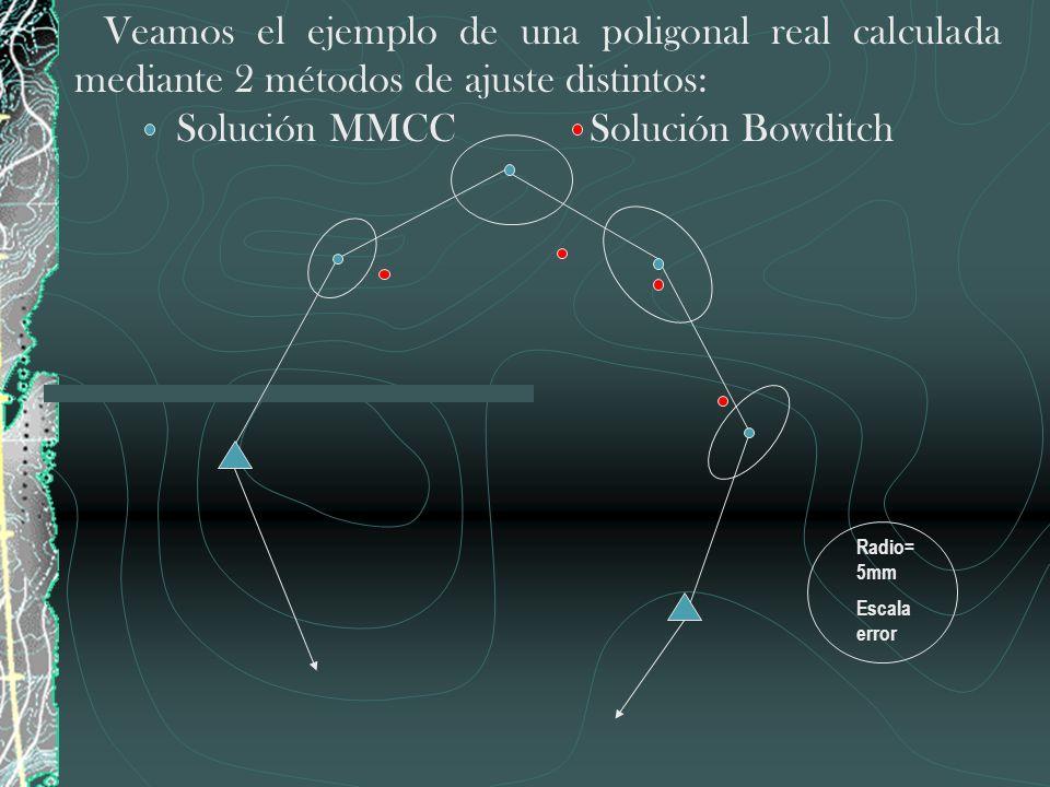 Veamos el ejemplo de una poligonal real calculada mediante 2 métodos de ajuste distintos: Solución MMCC Solución Bowditch Radio= 5mm Escala error
