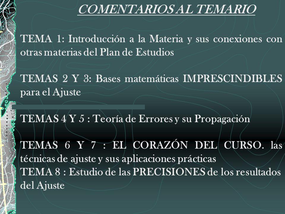 COMENTARIOS AL TEMARIO TEMA 1: Introducción a la Materia y sus conexiones con otras materias del Plan de Estudios TEMAS 2 Y 3: Bases matemáticas IMPRE