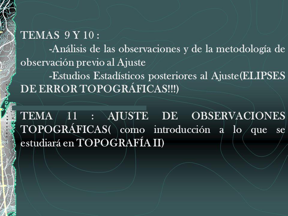 TEMAS 9 Y 10 : -Análisis de las observaciones y de la metodología de observación previo al Ajuste -Estudios Estadísticos posteriores al Ajuste(ELIPSES