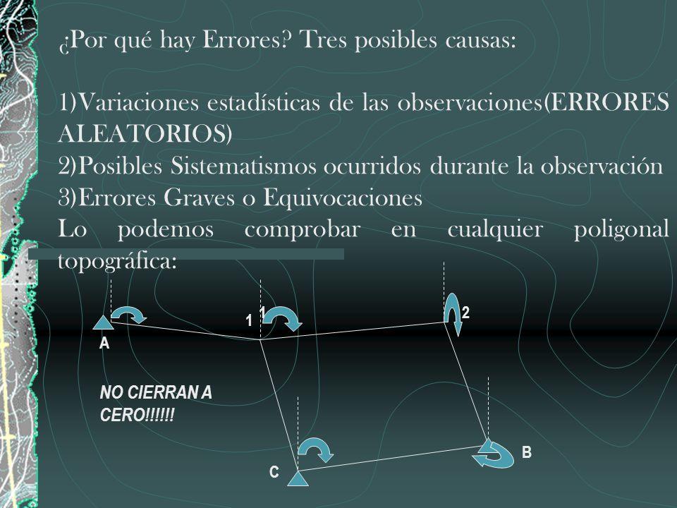 ¿Por qué hay Errores? Tres posibles causas: 1)Variaciones estadísticas de las observaciones(ERRORES ALEATORIOS) 2)Posibles Sistematismos ocurridos dur