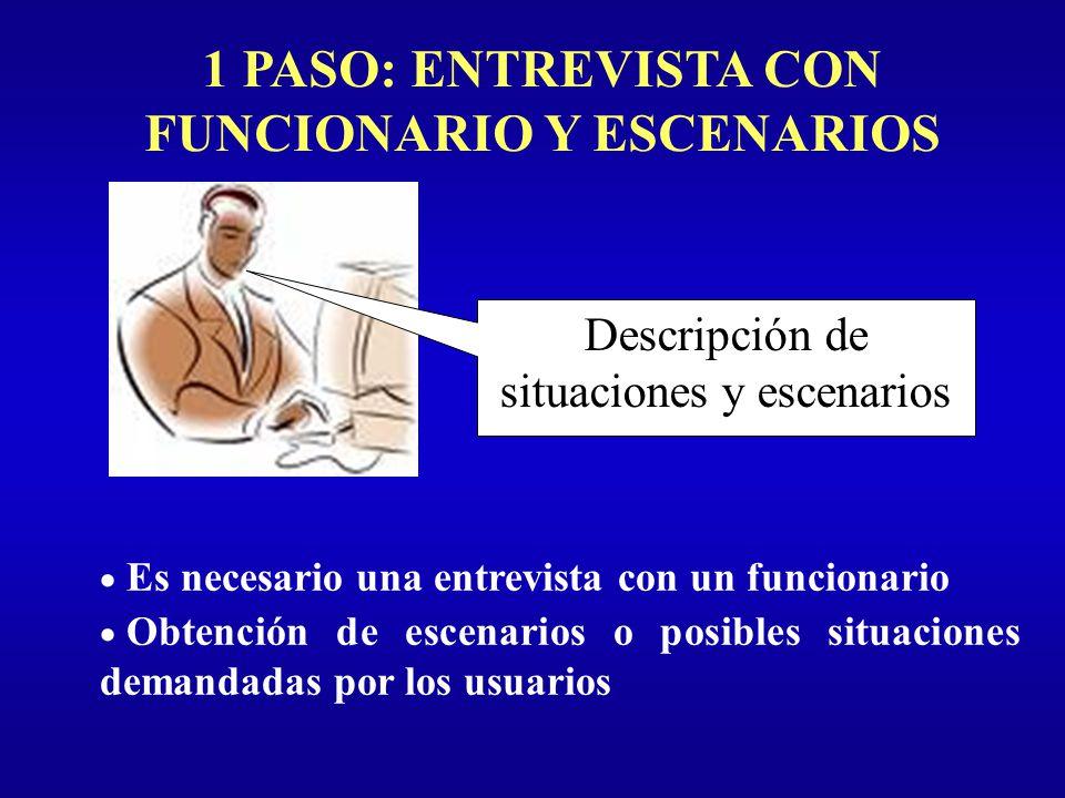 1 PASO: ENTREVISTA CON FUNCIONARIO Y ESCENARIOS Es necesario una entrevista con un funcionario Obtención de escenarios o posibles situaciones demandad