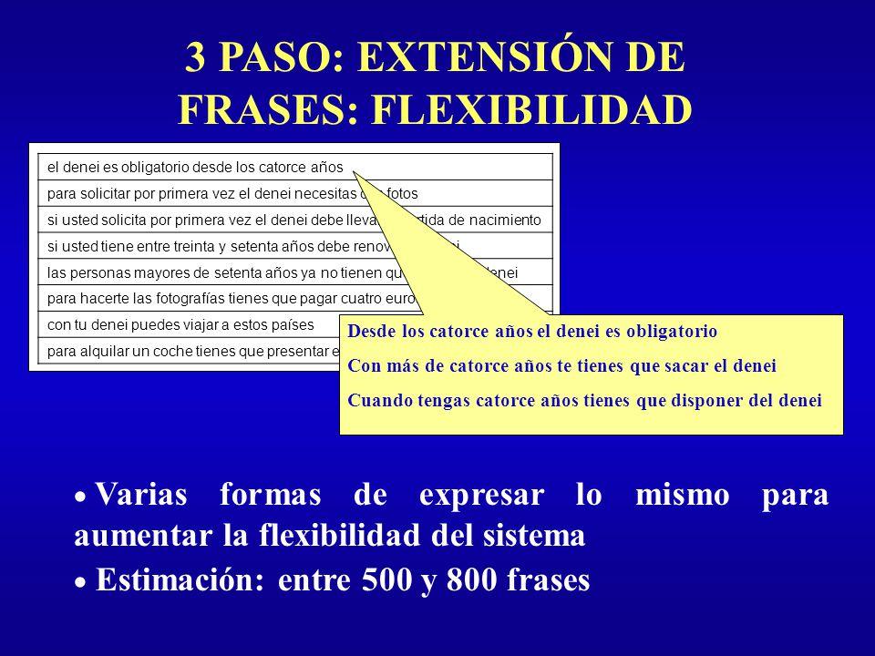 3 PASO: EXTENSIÓN DE FRASES: FLEXIBILIDAD el denei es obligatorio desde los catorce años para solicitar por primera vez el denei necesitas dos fotos s