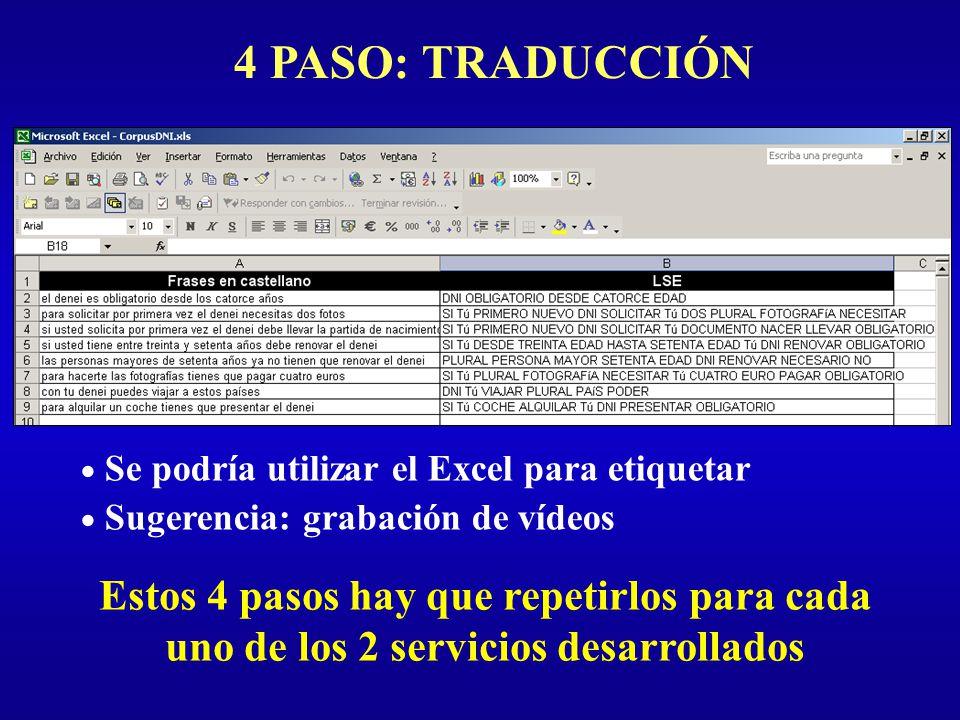 4 PASO: TRADUCCIÓN Se podría utilizar el Excel para etiquetar Sugerencia: grabación de vídeos Estos 4 pasos hay que repetirlos para cada uno de los 2