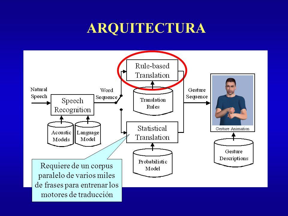 ARQUITECTURA Requiere de un corpus paralelo de varios miles de frases para entrenar los motores de traducción