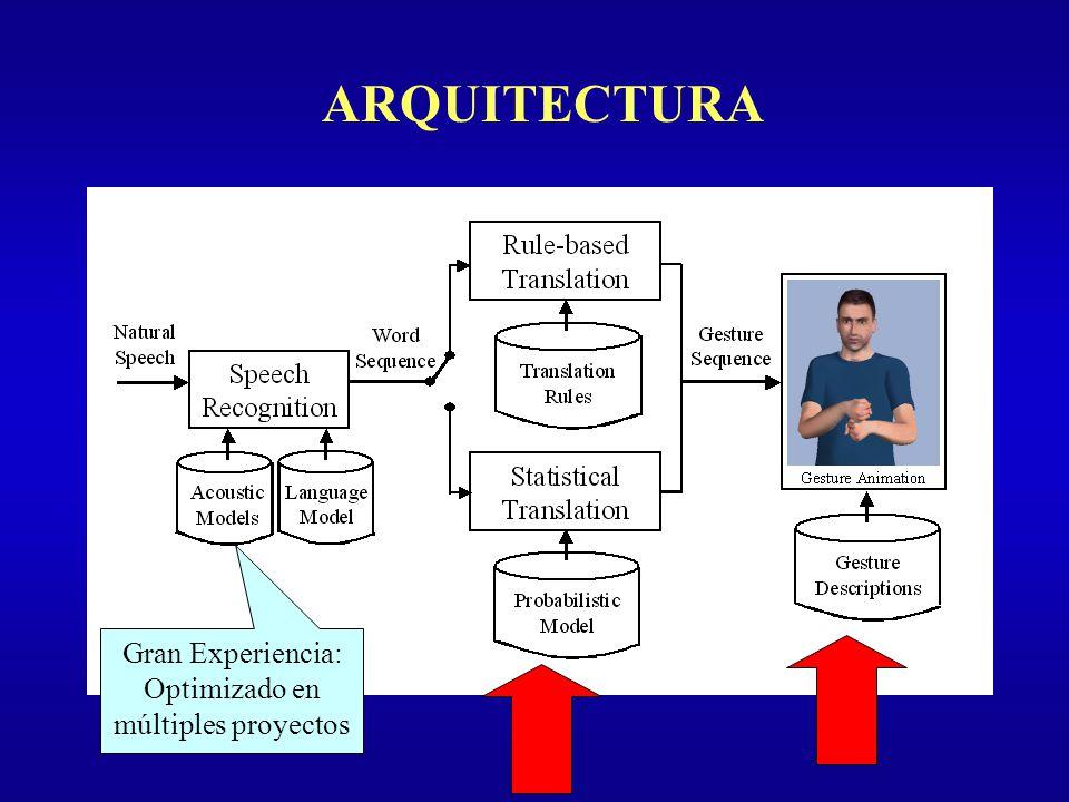 ARQUITECTURA Gran Experiencia: Optimizado en múltiples proyectos