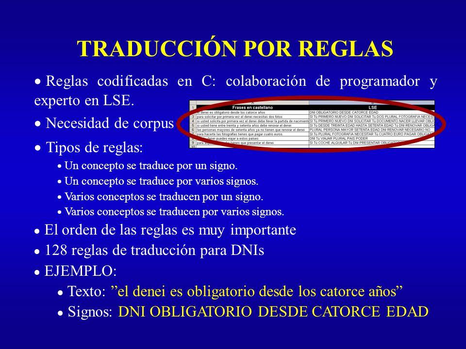 TRADUCCIÓN POR REGLAS Reglas codificadas en C: colaboración de programador y experto en LSE. Necesidad de corpus Tipos de reglas: Un concepto se tradu