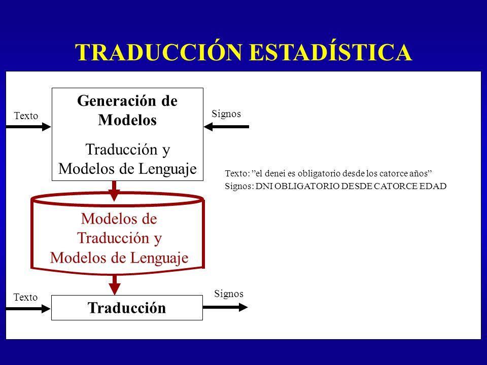 Generación de Modelos Traducción y Modelos de Lenguaje Traducción Modelos de Traducción y Modelos de Lenguaje Texto Signos Texto Signos Texto: el dene