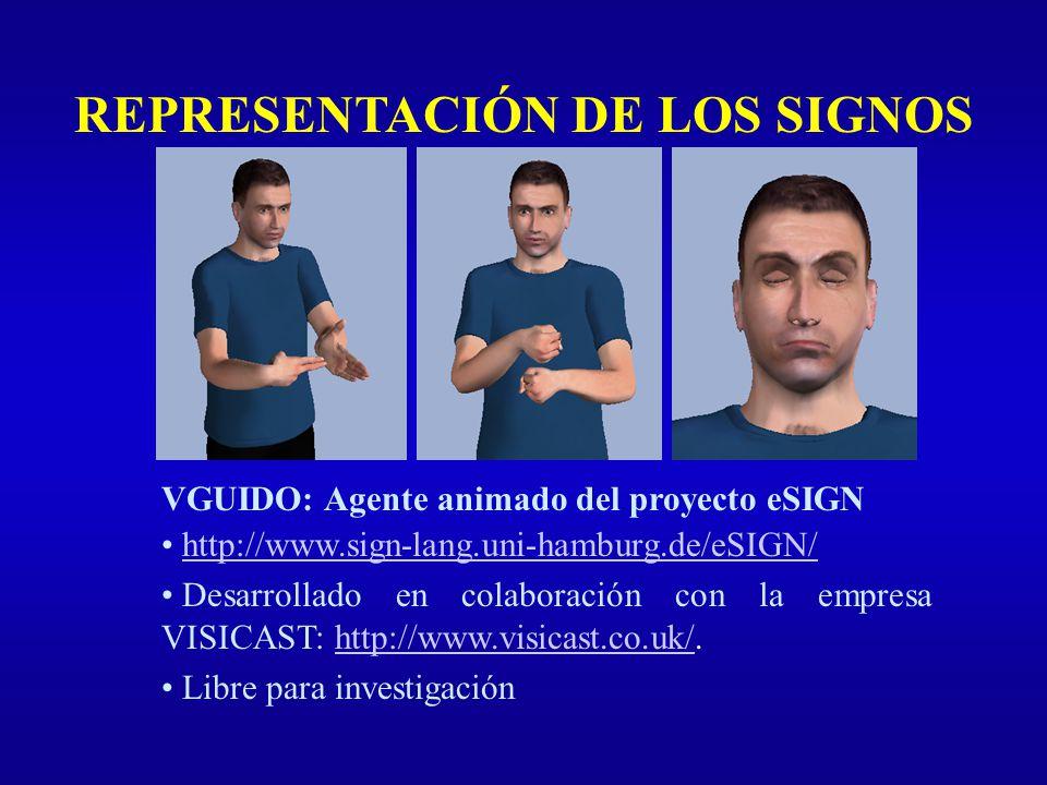 REPRESENTACIÓN DE LOS SIGNOS VGUIDO: Agente animado del proyecto eSIGN http://www.sign-lang.uni-hamburg.de/eSIGN/ Desarrollado en colaboración con la