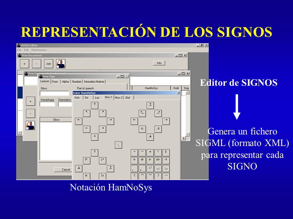REPRESENTACIÓN DE LOS SIGNOS Notación HamNoSys Editor de SIGNOS Genera un fichero SIGML (formato XML) para representar cada SIGNO
