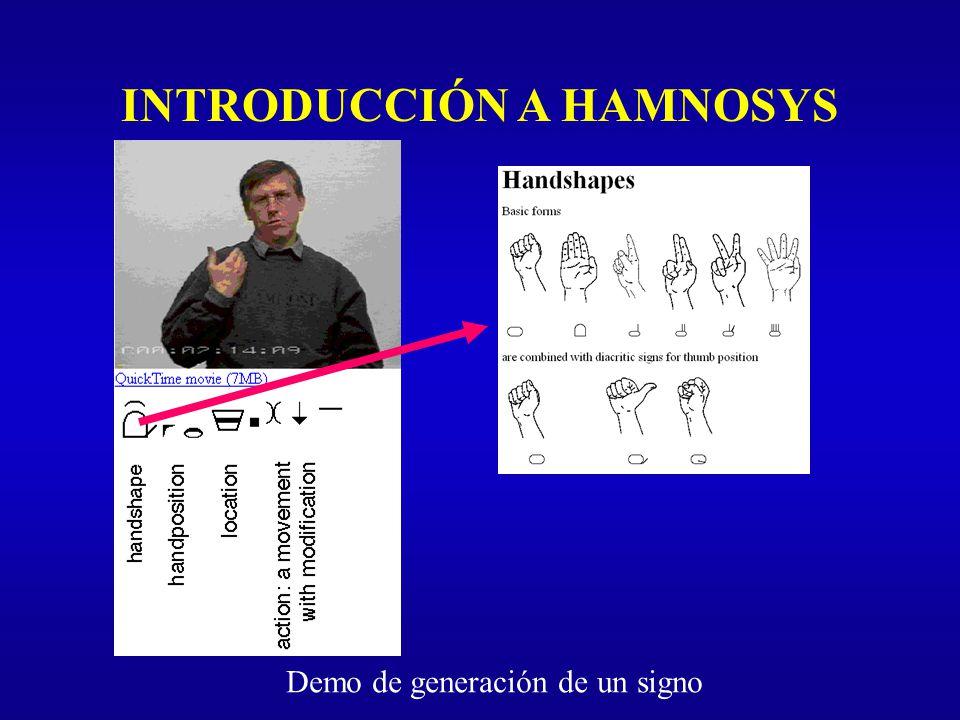 INTRODUCCIÓN A HAMNOSYS Demo de generación de un signo