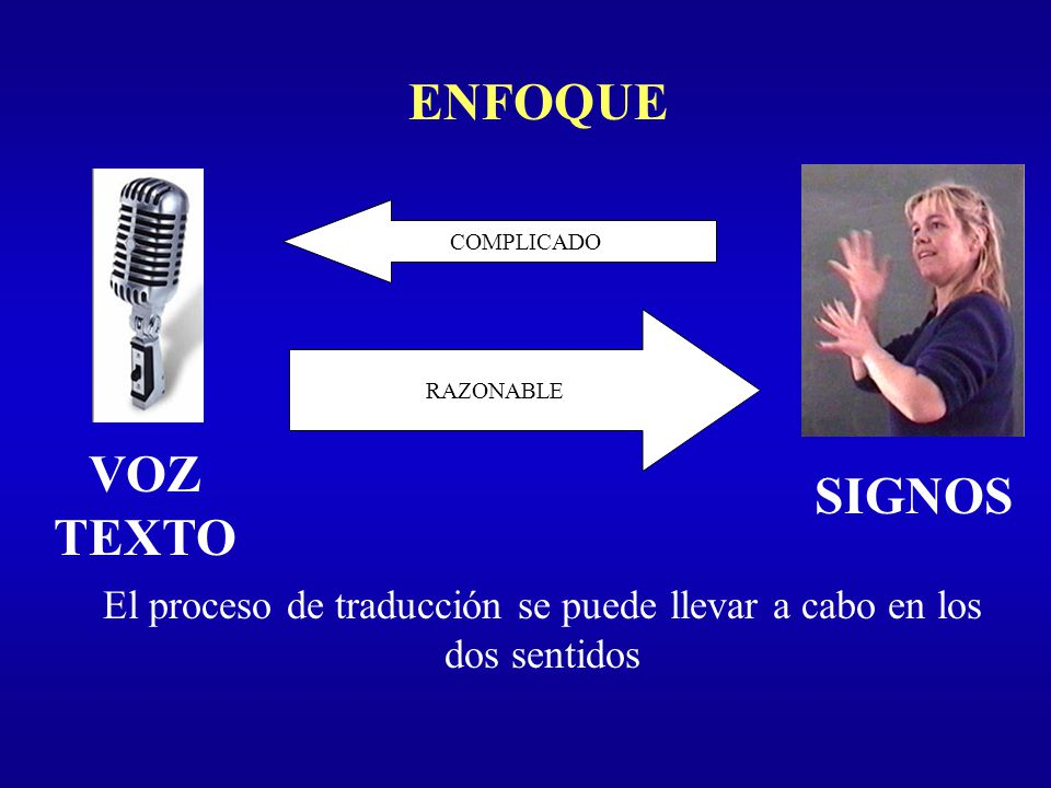ENFOQUE VOZ TEXTO SIGNOS RAZONABLE COMPLICADO El proceso de traducción se puede llevar a cabo en los dos sentidos