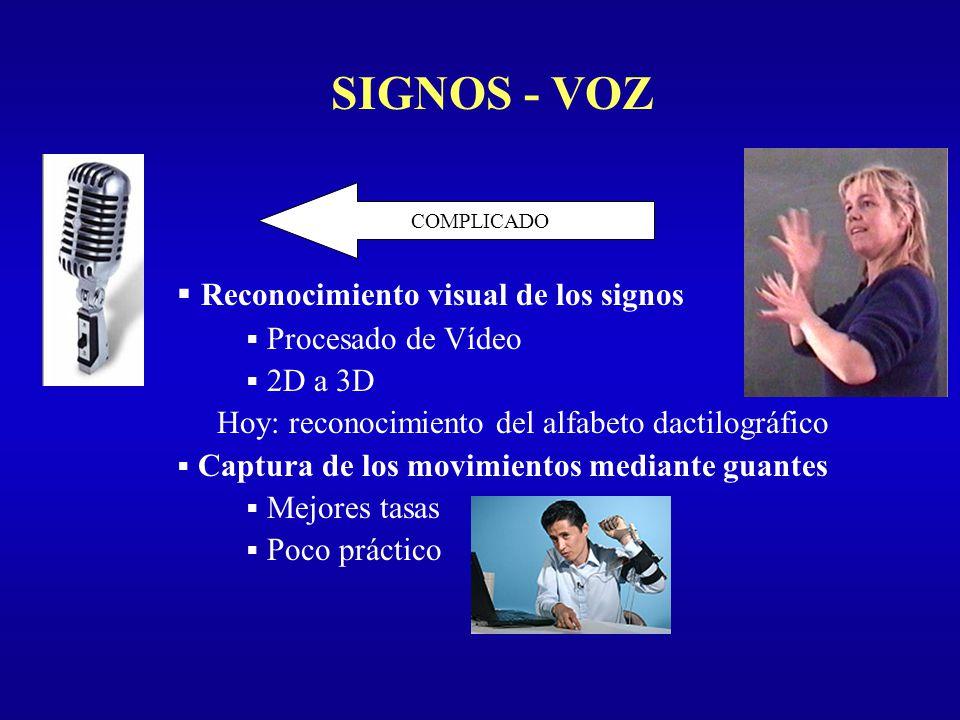 SIGNOS - VOZ COMPLICADO Reconocimiento visual de los signos Procesado de Vídeo 2D a 3D Hoy: reconocimiento del alfabeto dactilográfico Captura de los