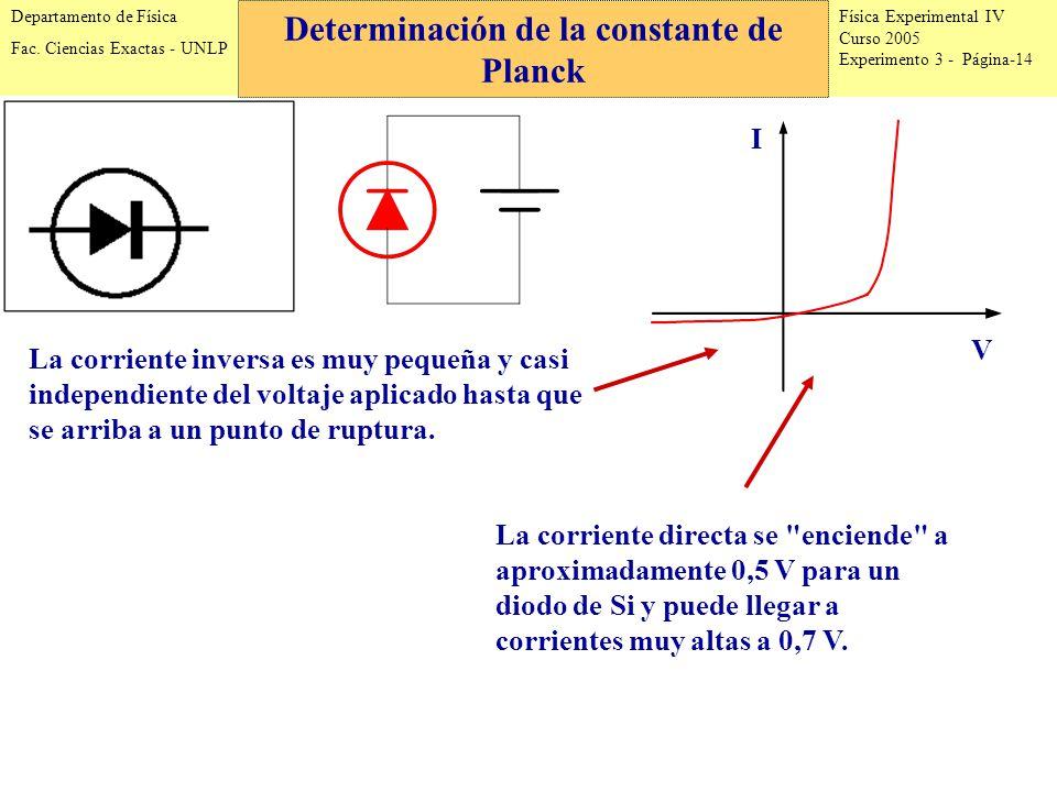 Física Experimental IV Curso 2005 Experimento 3 - Página-14 Departamento de Física Fac.