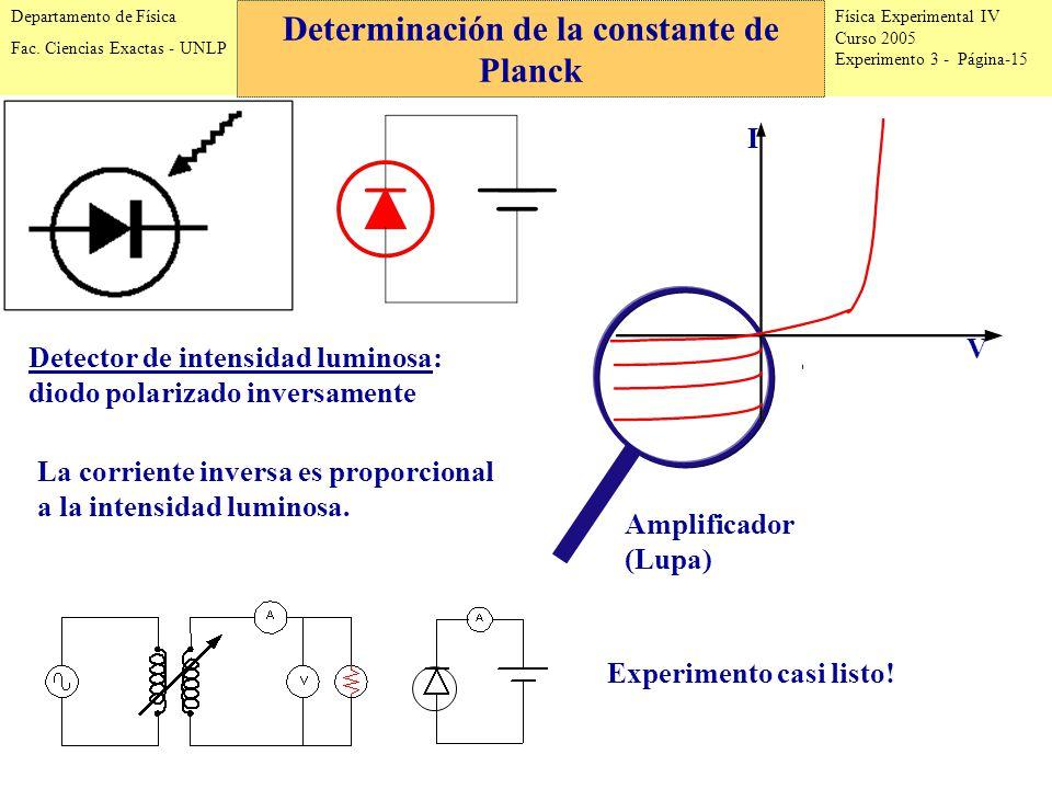 Física Experimental IV Curso 2005 Experimento 3 - Página-15 Departamento de Física Fac.