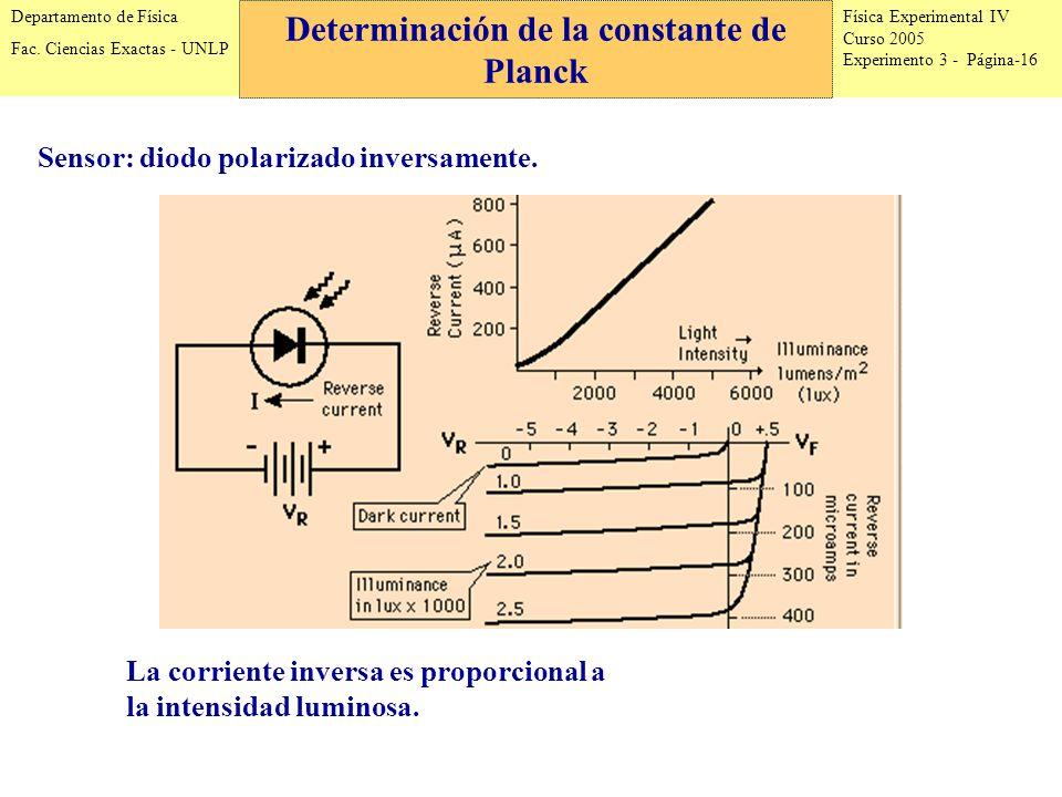 Física Experimental IV Curso 2005 Experimento 3 - Página-16 Departamento de Física Fac.