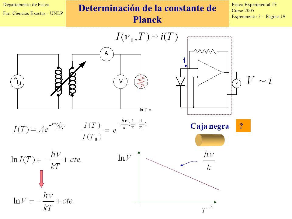 Física Experimental IV Curso 2005 Experimento 3 - Página-19 Departamento de Física Fac.