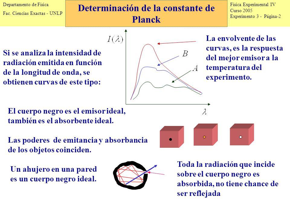 Física Experimental IV Curso 2005 Experimento 3 - Página-2 Departamento de Física Fac.