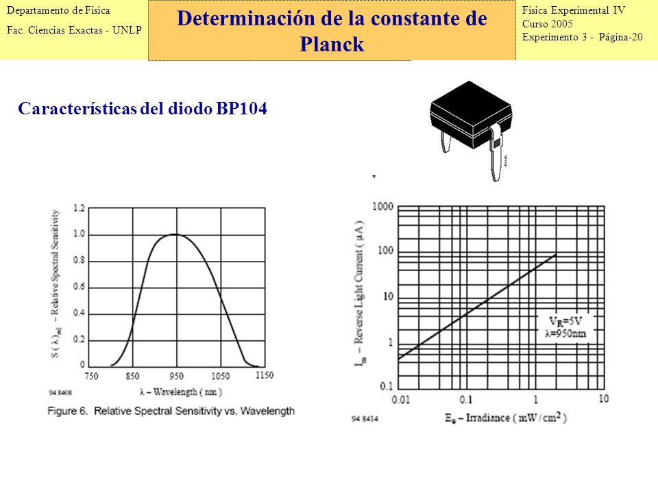 Física Experimental IV Curso 2005 Experimento 3 - Página-20 Departamento de Física Fac.