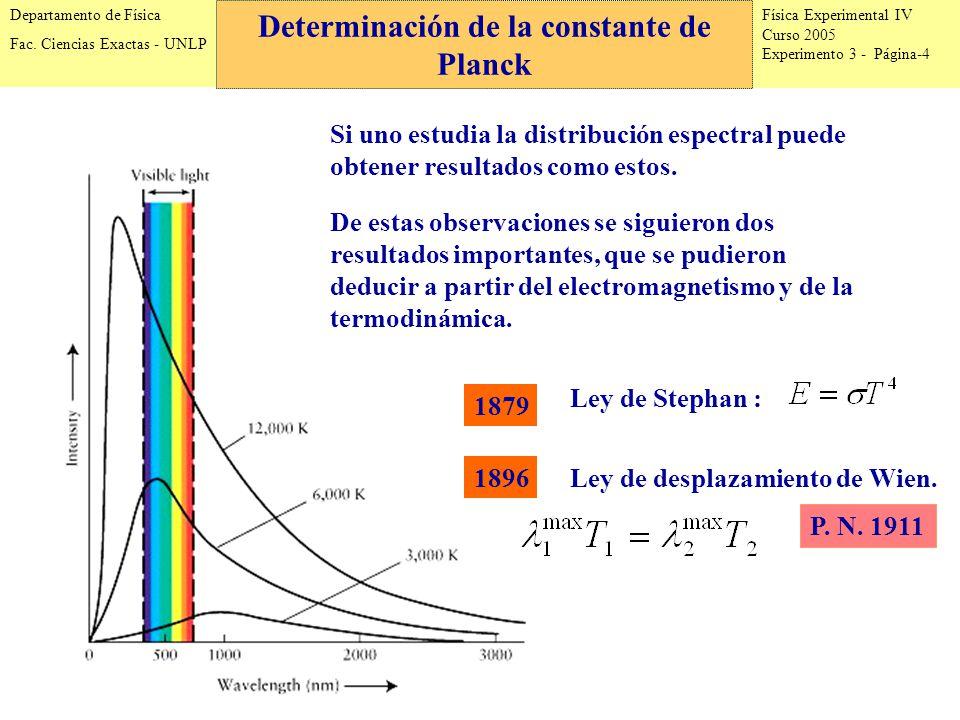 Física Experimental IV Curso 2005 Experimento 3 - Página-4 Departamento de Física Fac.