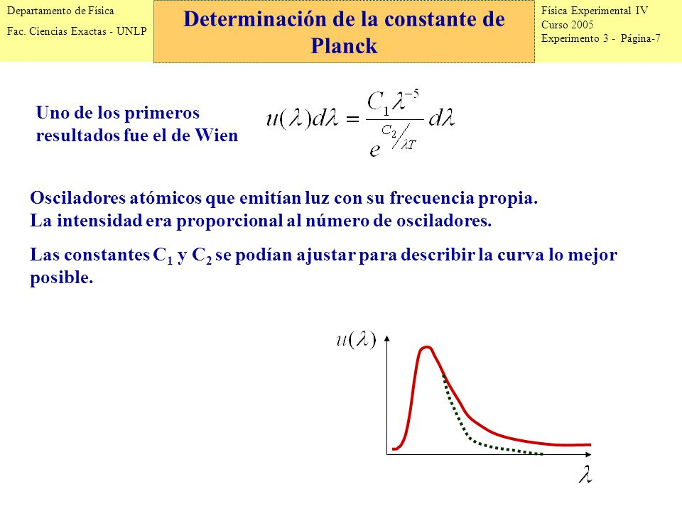 Física Experimental IV Curso 2005 Experimento 3 - Página-7 Departamento de Física Fac.