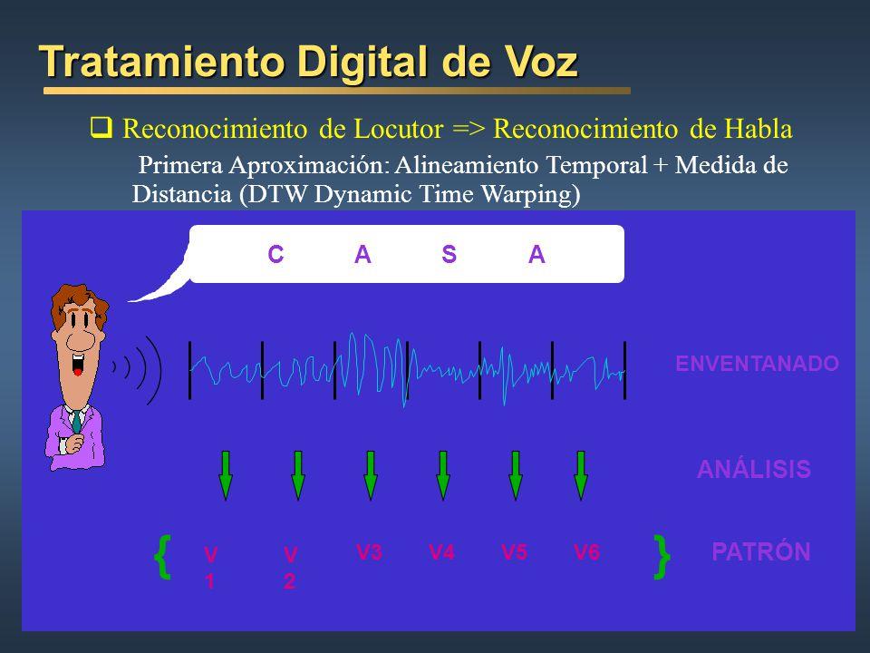 Reconocimiento de Locutor => Reconocimiento de Habla Primera Aproximación: Alineamiento Temporal + Medida de Distancia (DTW Dynamic Time Warping) Trat