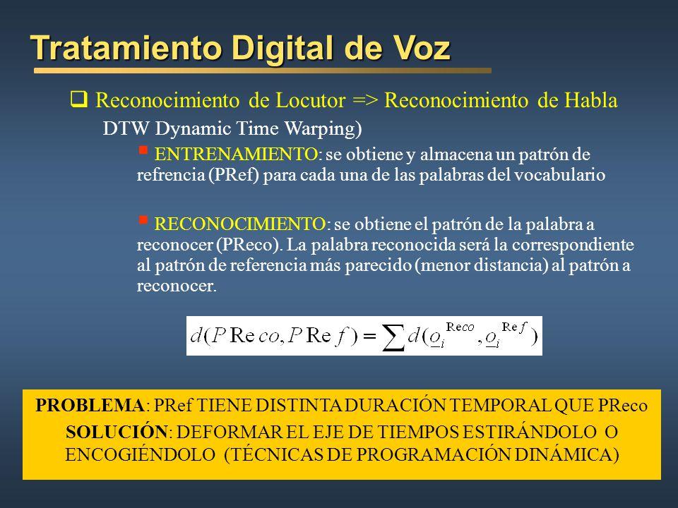 Reconocimiento de Locutor => Reconocimiento de Habla DTW Dynamic Time Warping) ENTRENAMIENTO: se obtiene y almacena un patrón de refrencia (PRef) para