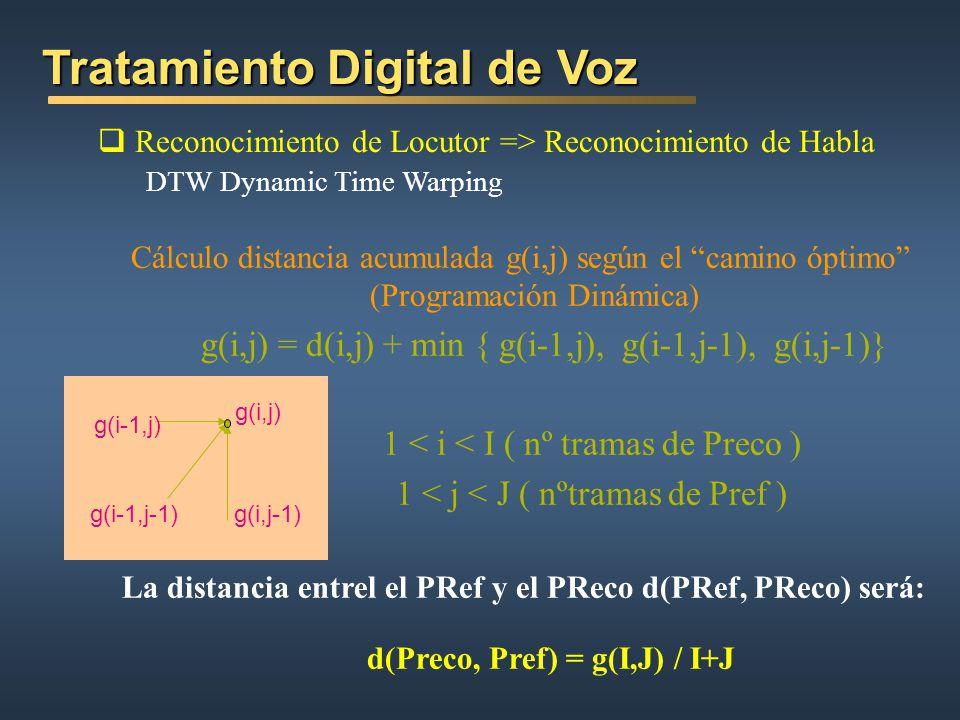 Reconocimiento de Locutor => Reconocimiento de Habla DTW Dynamic Time Warping Tratamiento Digital de Voz Cálculo distancia acumulada g(i,j) según el c