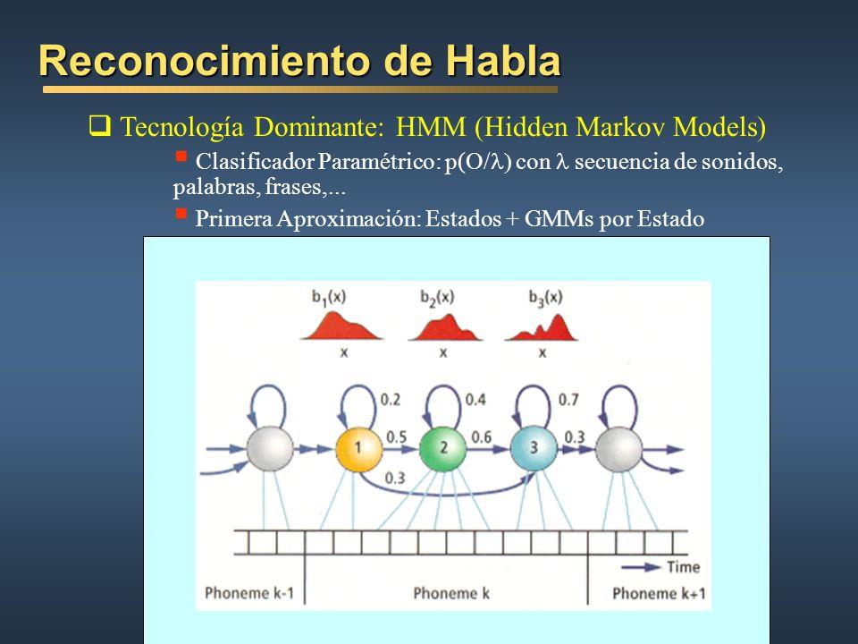 Tecnología Dominante: HMM (Hidden Markov Models) Clasificador Paramétrico: p(O/ con secuencia de sonidos, palabras, frases,... Primera Aproximación: E