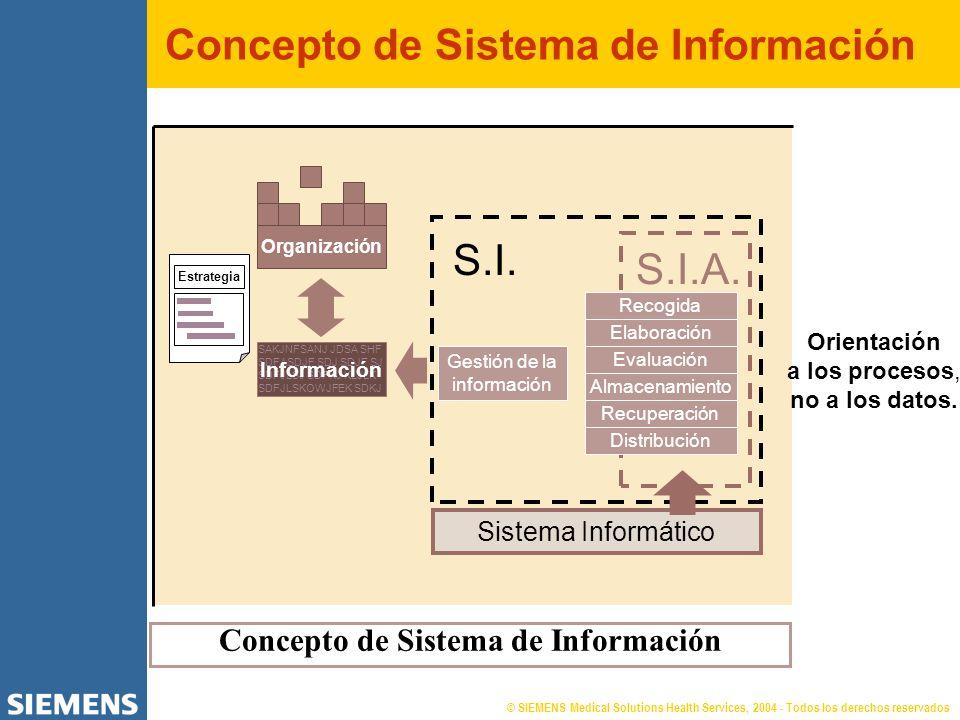 Concepto de Sistema de Información Orientación a los procesos, no a los datos.
