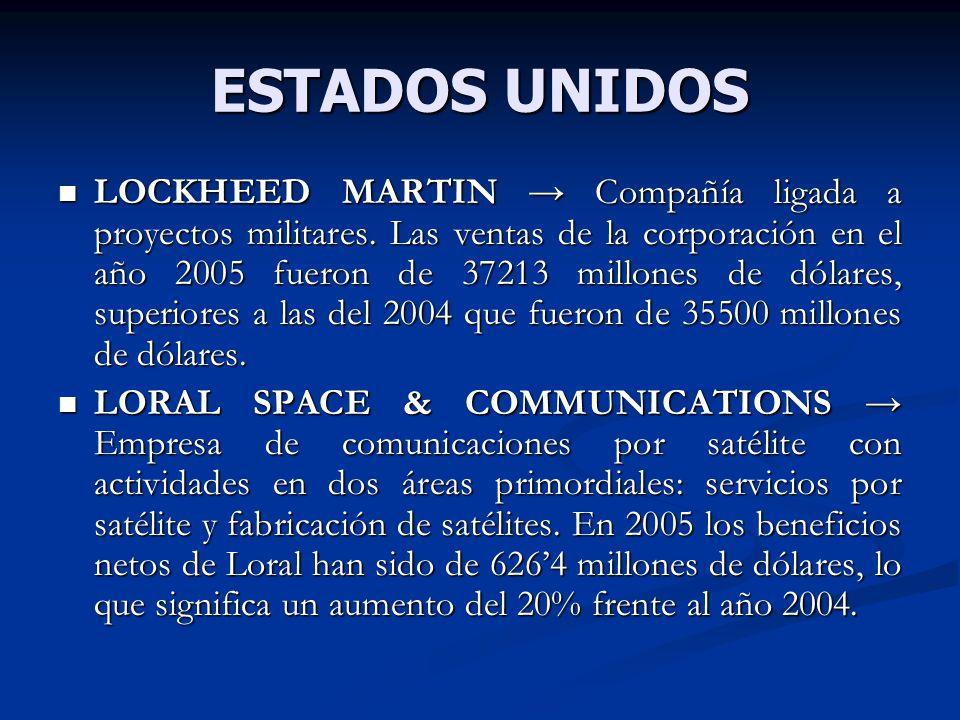 ESTADOS UNIDOS LOCKHEED MARTIN Compañía ligada a proyectos militares. Las ventas de la corporación en el año 2005 fueron de 37213 millones de dólares,