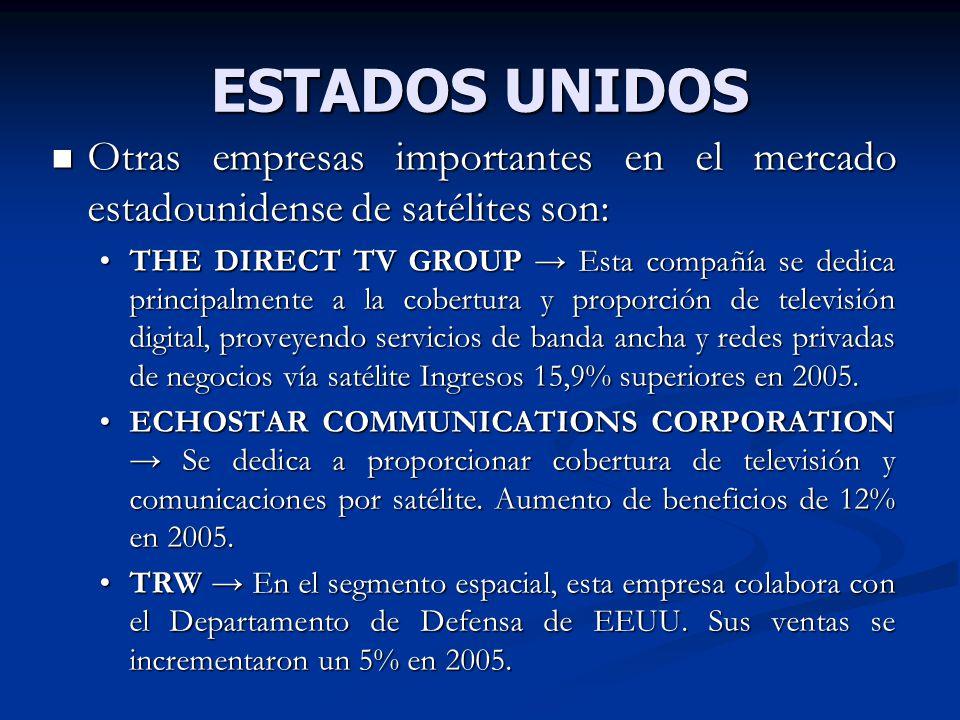 ESTADOS UNIDOS Otras empresas importantes en el mercado estadounidense de satélites son: Otras empresas importantes en el mercado estadounidense de sa