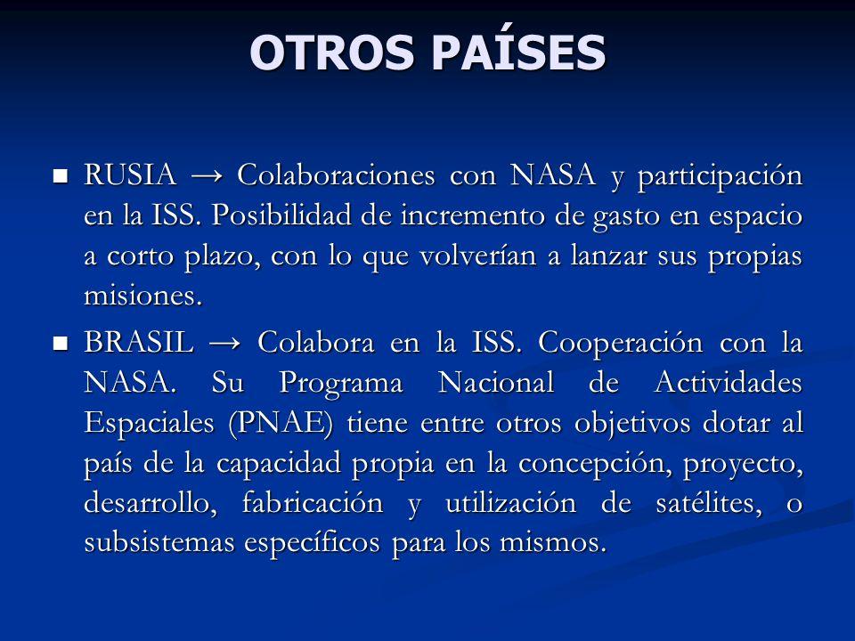 OTROS PAÍSES RUSIA Colaboraciones con NASA y participación en la ISS. Posibilidad de incremento de gasto en espacio a corto plazo, con lo que volvería