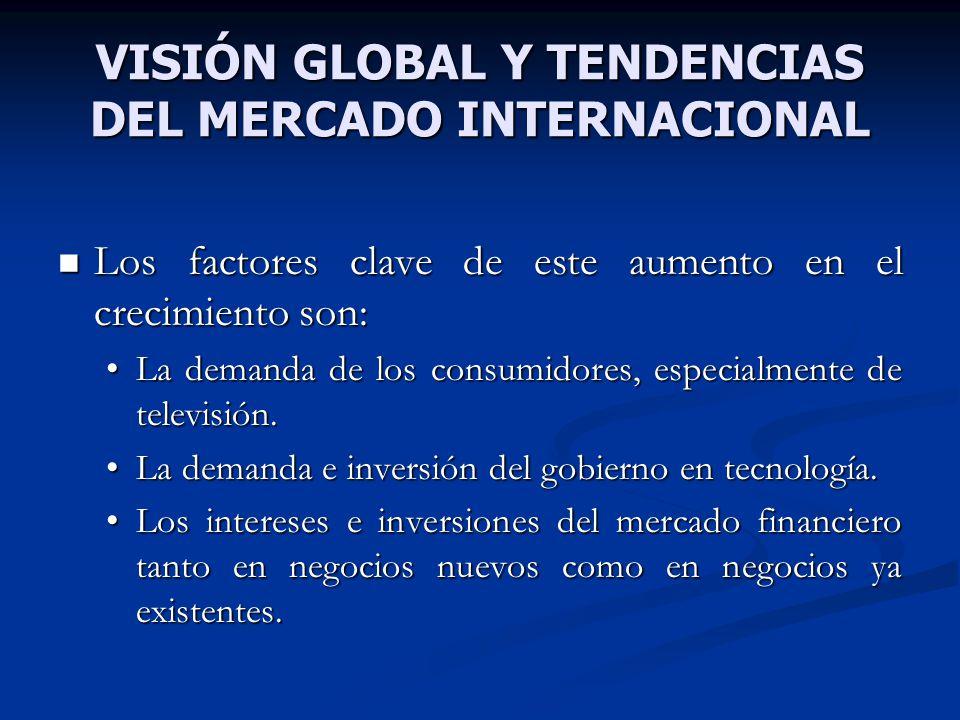 VISIÓN GLOBAL Y TENDENCIAS DEL MERCADO INTERNACIONAL Los factores clave de este aumento en el crecimiento son: Los factores clave de este aumento en el crecimiento son: La demanda de los consumidores, especialmente de televisión.La demanda de los consumidores, especialmente de televisión.