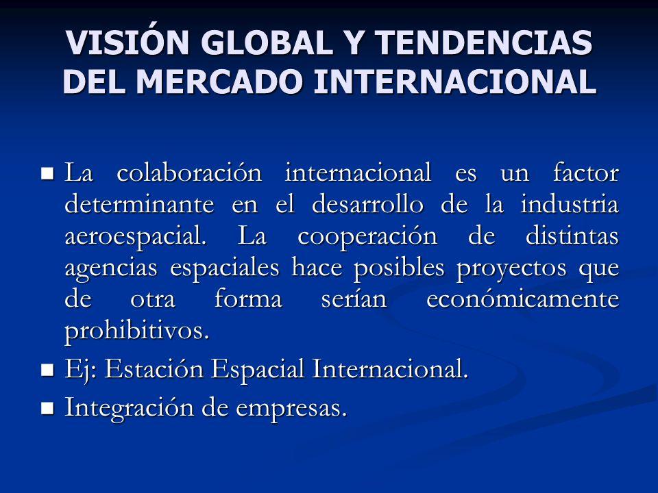 VISIÓN GLOBAL Y TENDENCIAS DEL MERCADO INTERNACIONAL La colaboración internacional es un factor determinante en el desarrollo de la industria aeroespacial.
