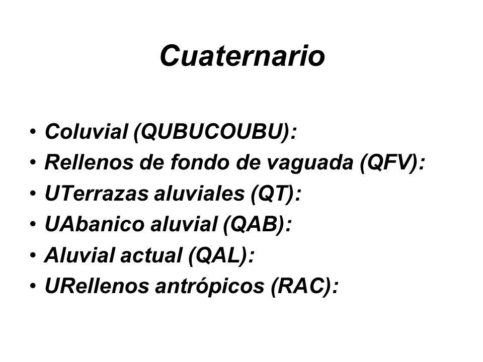 Cuaternario Coluvial (QUBUCOUBU): Rellenos de fondo de vaguada (QFV): UTerrazas aluviales (QT): UAbanico aluvial (QAB): Aluvial actual (QAL): URellenos antrópicos (RAC):