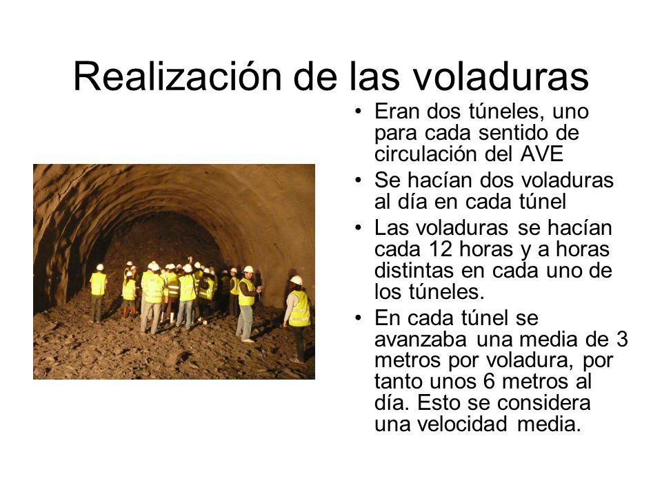 Realización de las voladuras Eran dos túneles, uno para cada sentido de circulación del AVE Se hacían dos voladuras al día en cada túnel Las voladuras se hacían cada 12 horas y a horas distintas en cada uno de los túneles.