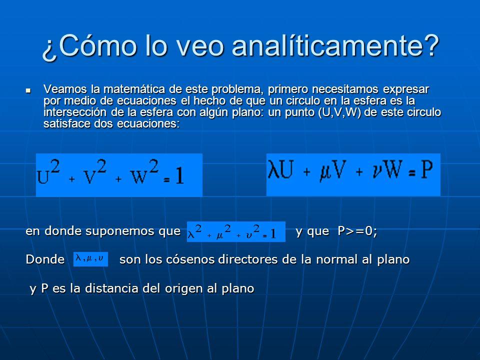 En general: (a) Un circulo en la esfera es la intersección de la esfera con un plano.
