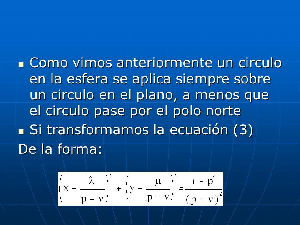 El significado del caso p=v se ve de la ecuacion del plano para este caso: El significado del caso p=v se ve de la ecuacion del plano para este caso: λU + μV + v(1-W)=0 λU + μV + v(1-W)=0 Este plano pasa por el polo norte (0,0,1), es decir, determina un circulo que pasa por el polo norte, y con esto vemos que la imagen de un circulo de esta clase es una linea recta.