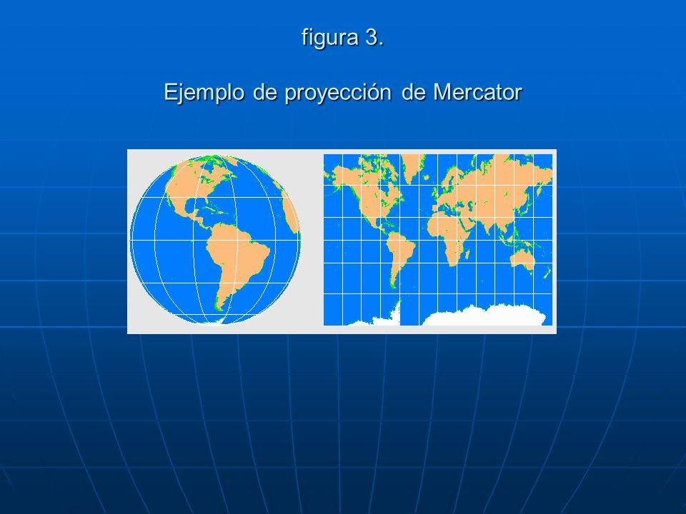 La proyección estereográfica representa la superficie finita de una esfera en un mapa plano de dimensiones infinitas.