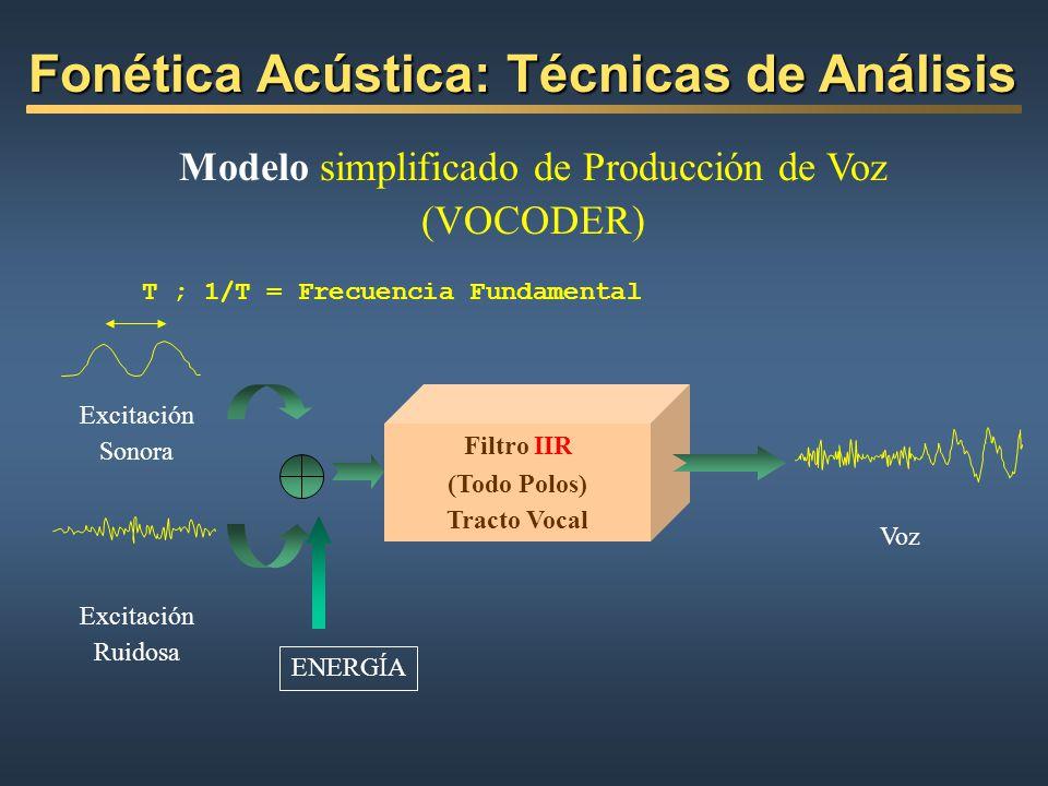 Modelo simplificado de Producción de Voz (VOCODER) Filtro IIR (Todo Polos) Tracto Vocal Voz Excitación Ruidosa Excitación Sonora T ; 1/T = Frecuencia