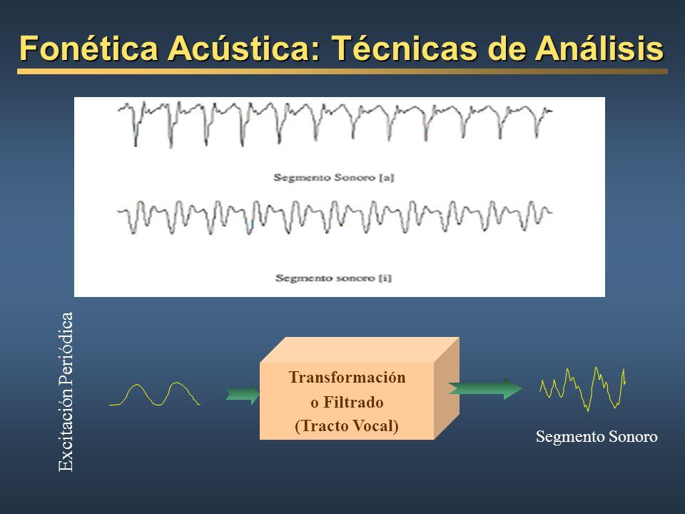Fonética Acústica: Técnicas de Análisis Transformación o Filtrado (Tracto Vocal) Excitación Periódica Segmento Sonoro