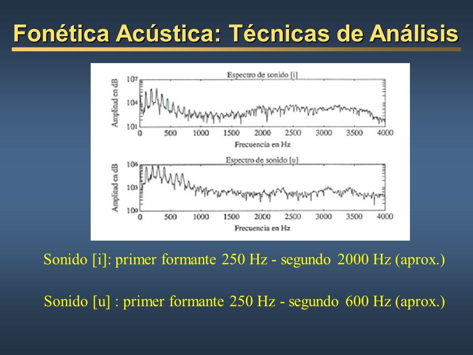 Sonido [i]: primer formante 250 Hz - segundo 2000 Hz (aprox.) Sonido [u] : primer formante 250 Hz - segundo 600 Hz (aprox.) Fonética Acústica: Técnica