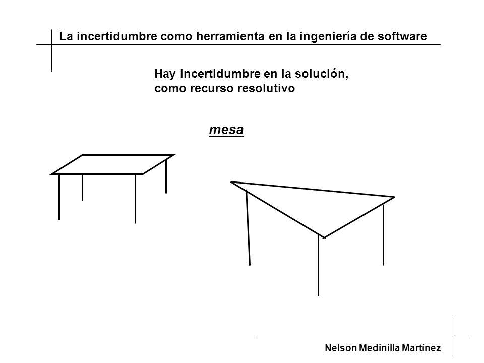 La incertidumbre como herramienta en la ingeniería de software Nelson Medinilla Martínez mesa Hay incertidumbre en la solución, como recurso resolutivo