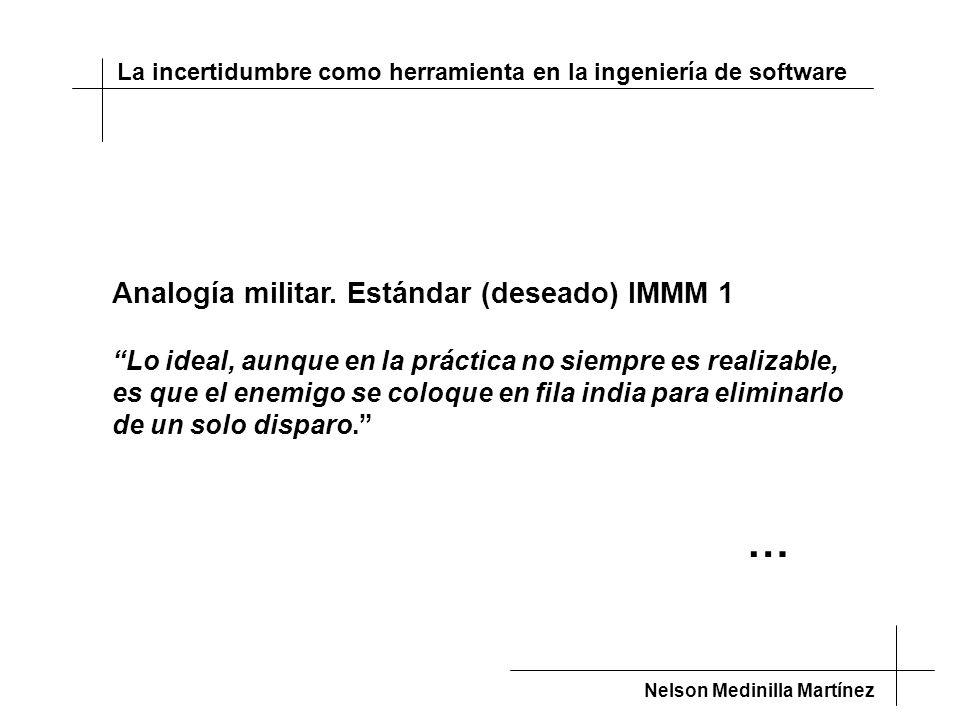 La incertidumbre como herramienta en la ingeniería de software Nelson Medinilla Martínez complejidad descriptiva complejidad por incertidumbre universo software (cantidad de información para describir el sistema) (cantidad de información necesaria para resolver la incertidumbre asociada con el sistema) Ampliación del espacio software No ortogonalidad