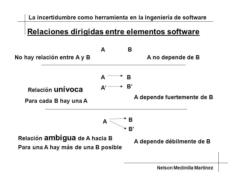 La incertidumbre como herramienta en la ingeniería de software Nelson Medinilla Martínez Relación ambigua de A hacia B Para una A hay más de una B posible A B B B A B A Relación unívoca Para cada B hay una A A B No hay relación entre A y BA no depende de B A depende fuertemente de B A depende débilmente de B Relaciones dirigidas entre elementos software