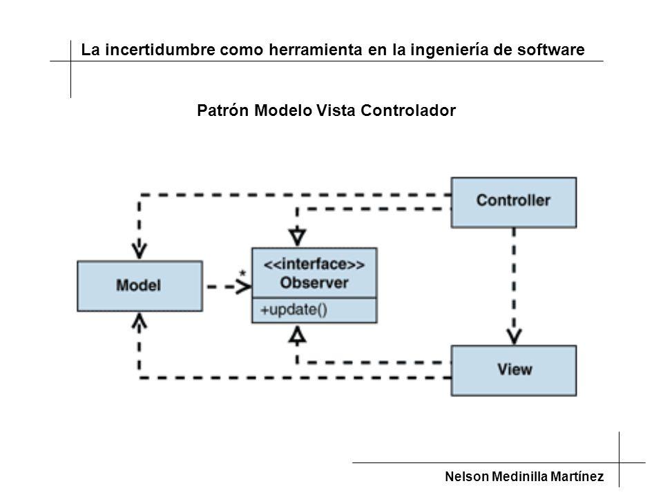 La incertidumbre como herramienta en la ingeniería de software Nelson Medinilla Martínez Patrón Modelo Vista Controlador