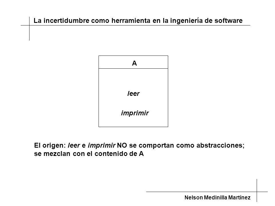 La incertidumbre como herramienta en la ingeniería de software Nelson Medinilla Martínez El origen: leer e imprimir NO se comportan como abstracciones; se mezclan con el contenido de A imprimir leer A