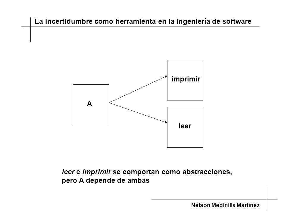 La incertidumbre como herramienta en la ingeniería de software Nelson Medinilla Martínez leer e imprimir se comportan como abstracciones, pero A depende de ambas A imprimirleer