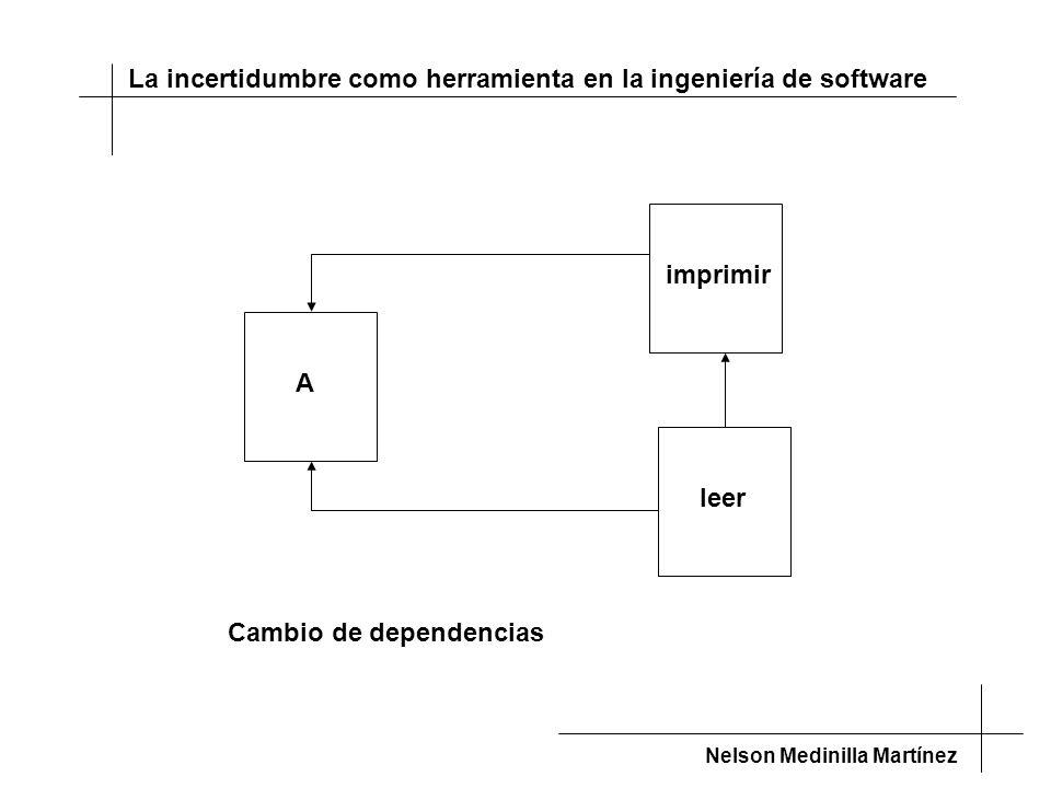 La incertidumbre como herramienta en la ingeniería de software Nelson Medinilla Martínez Cambio de dependencias A imprimirleer
