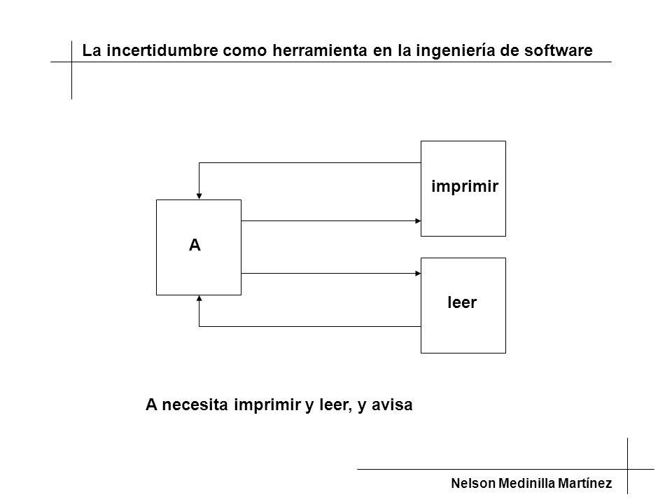La incertidumbre como herramienta en la ingeniería de software Nelson Medinilla Martínez A necesita imprimir y leer, y avisa A imprimirleer